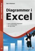 diagrammer i excel - bog