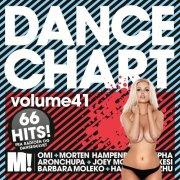 dance chart 41 - cd