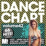 dance chart 42 - cd