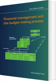 financial management and the budget making process - bog