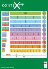 kontext+ brøktavle - 4. til 9. klasse - Til Boligen