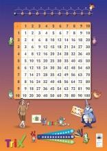 matematrix gangetabel - Til Boligen