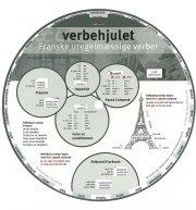 verbehjulet, franske uregelmæssige verber - bog