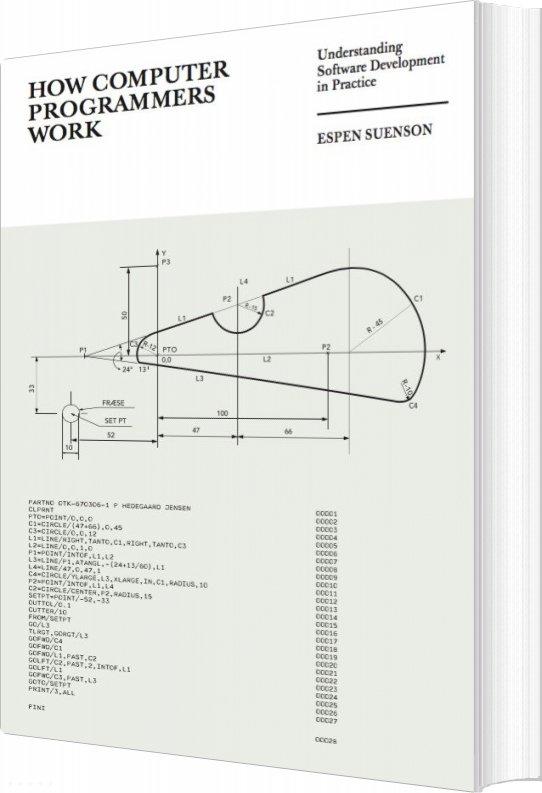 Image of   How Computer Programmers Work - Espen Suenson - Bog