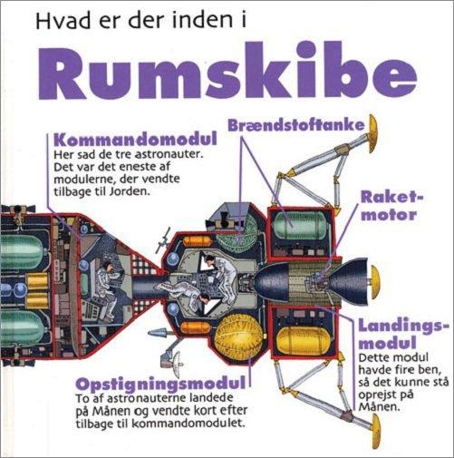 Image of   Hvad Er Der Inden I Rumskibe - David West - Bog