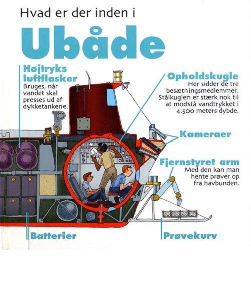 Image of   Hvad Er Der Inden I Ubåde - David West - Bog