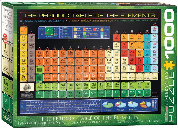Interaktivt periodisk system