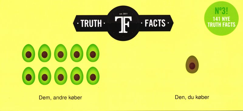 Truth Facts No 3 - Mikael Wulff - Bog